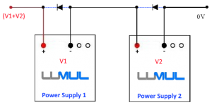 LUMUL : Connecting power supplies in series